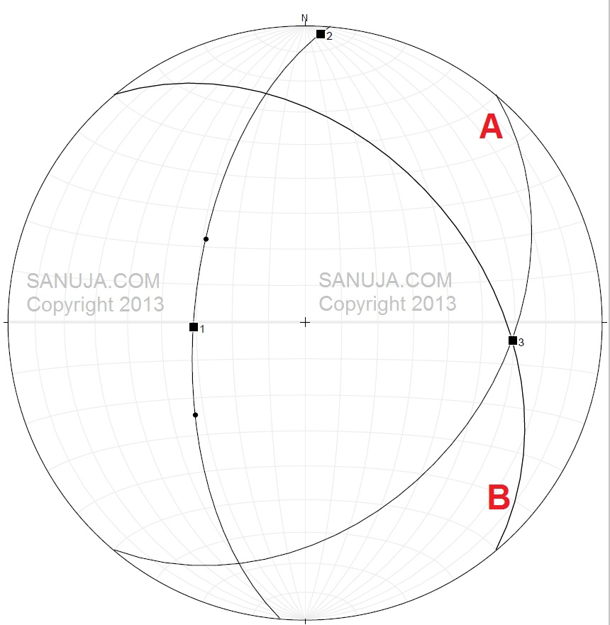 Stereonet with Data