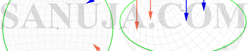 Stereographic projection for structural analysis