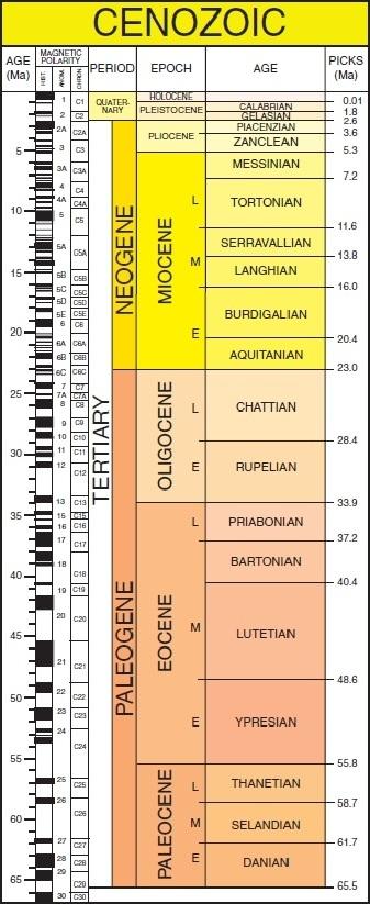 geologicTimeScale_2009_01