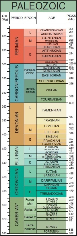 geologicTimeScale_2009_03