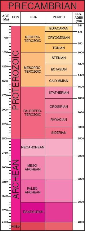 geologicTimeScale_2009_04
