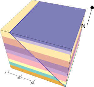 Normal fault with layers (side view)