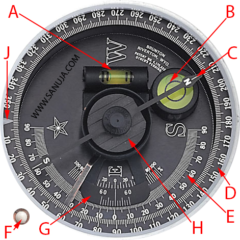 Features of the Pocket Transit Compass