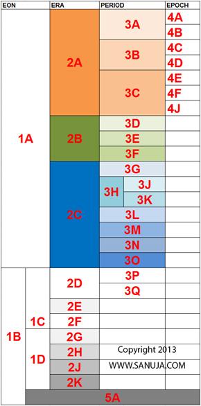 geo_time_scale_pleo_unkn