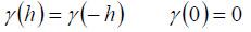 geostat_eqsh_semivariogram_prop