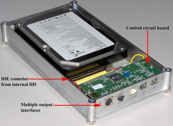 Example of a External Enclosure with connection points highlighted.