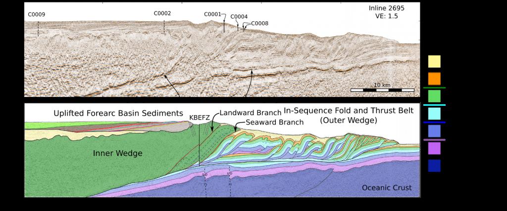 Seismic image with interpretation on the bottom.